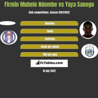Firmin Mubele Ndombe vs Yaya Sanogo h2h player stats