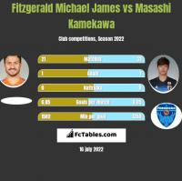 Fitzgerald Michael James vs Masashi Kamekawa h2h player stats