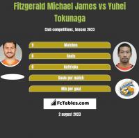Fitzgerald Michael James vs Yuhei Tokunaga h2h player stats