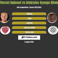 Florent Balmont vs Ambroise Oyongo Bitolo h2h player stats
