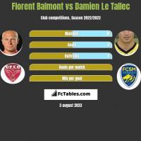 Florent Balmont vs Damien Le Tallec h2h player stats