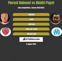 Florent Balmont vs Dimitri Payet h2h player stats