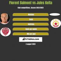 Florent Balmont vs Jules Keita h2h player stats