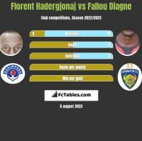 Florent Hadergjonaj vs Fallou Diagne h2h player stats