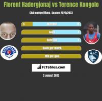 Florent Hadergjonaj vs Terence Kongolo h2h player stats