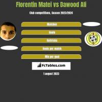 Florentin Matei vs Dawood Ali h2h player stats