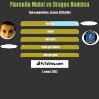 Florentin Matei vs Dragos Nedelcu h2h player stats