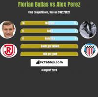 Florian Ballas vs Alex Perez h2h player stats