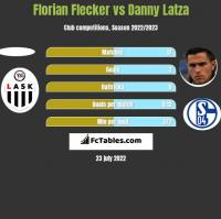 Florian Flecker vs Danny Latza h2h player stats