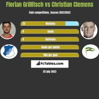 Florian Grillitsch vs Christian Clemens h2h player stats