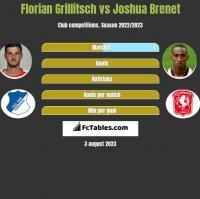 Florian Grillitsch vs Joshua Brenet h2h player stats