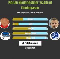 Florian Niederlechner vs Alfred Finnbogason h2h player stats