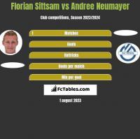 Florian Sittsam vs Andree Neumayer h2h player stats
