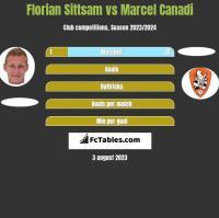 Florian Sittsam vs Marcel Canadi h2h player stats