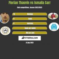 Florian Thauvin vs Ismaila Sarr h2h player stats