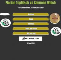 Florian Toplitsch vs Clemens Walch h2h player stats