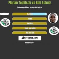 Florian Toplitsch vs Kofi Schulz h2h player stats