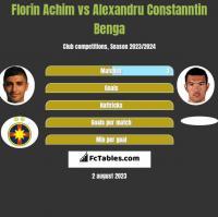 Florin Achim vs Alexandru Constanntin Benga h2h player stats