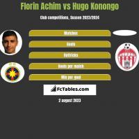 Florin Achim vs Hugo Konongo h2h player stats