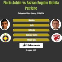 Florin Achim vs Razvan Bogdan Nichita Patriche h2h player stats