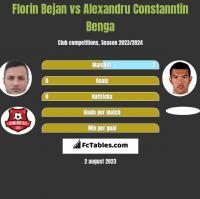 Florin Bejan vs Alexandru Constanntin Benga h2h player stats