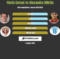 Florin Cernat vs Alexandru Mitrita h2h player stats