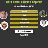 Florin Cernat vs Hervin Ongenda h2h player stats