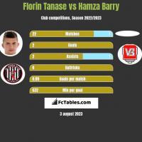 Florin Tanase vs Hamza Barry h2h player stats