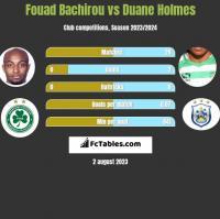 Fouad Bachirou vs Duane Holmes h2h player stats