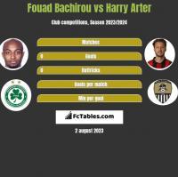 Fouad Bachirou vs Harry Arter h2h player stats