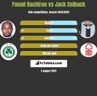 Fouad Bachirou vs Jack Colback h2h player stats
