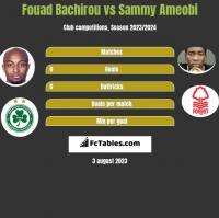 Fouad Bachirou vs Sammy Ameobi h2h player stats