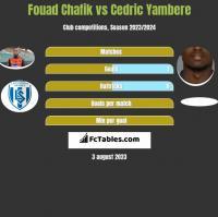 Fouad Chafik vs Cedric Yambere h2h player stats