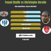 Fouad Chafik vs Christophe Herelle h2h player stats