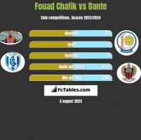 Fouad Chafik vs Dante h2h player stats