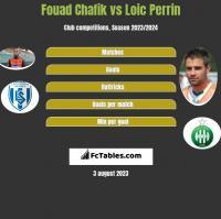 Fouad Chafik vs Loic Perrin h2h player stats