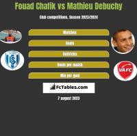 Fouad Chafik vs Mathieu Debuchy h2h player stats