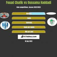 Fouad Chafik vs Oussama Haddadi h2h player stats