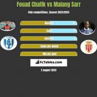 Fouad Chafik vs Malang Sarr h2h player stats