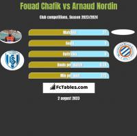 Fouad Chafik vs Arnaud Nordin h2h player stats