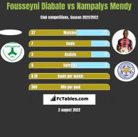 Fousseyni Diabate vs Nampalys Mendy h2h player stats
