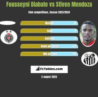 Fousseyni Diabate vs Stiven Mendoza h2h player stats