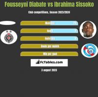 Fousseyni Diabate vs Ibrahima Sissoko h2h player stats