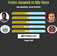 Fraizer Campbell vs Billy Sharp h2h player stats