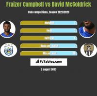 Fraizer Campbell vs David McGoldrick h2h player stats