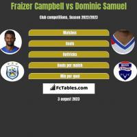 Fraizer Campbell vs Dominic Samuel h2h player stats