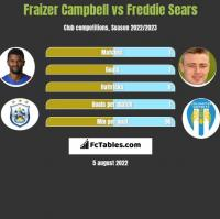 Fraizer Campbell vs Freddie Sears h2h player stats