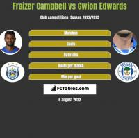 Fraizer Campbell vs Gwion Edwards h2h player stats