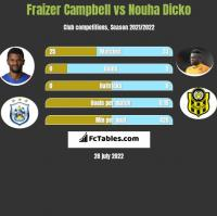 Fraizer Campbell vs Nouha Dicko h2h player stats