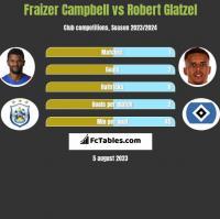 Fraizer Campbell vs Robert Glatzel h2h player stats